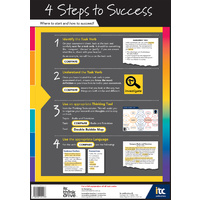 4 Steps to Success (A1 Size)