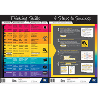 (A1x2) Thinking Skills - 4 Steps to Success Pack